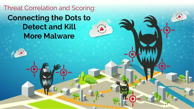 Connecting the Dots to Detect and Kill More Malware