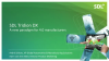 SDL Tridion DX - A New Paradigm for 4.0 Manufacturers