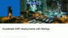 Accelerate SAP Deployments with NetApp