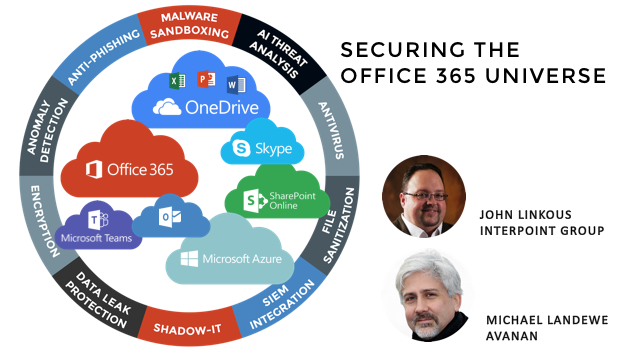 Securing the Office 365 Universe: Security Orchestration