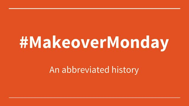 100 weeks of Makeover Monday