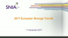 2017 European Storage Research and Trends