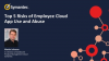 Shadow Data Report: Top 5 Risks of Employee Cloud App Use and Abuse