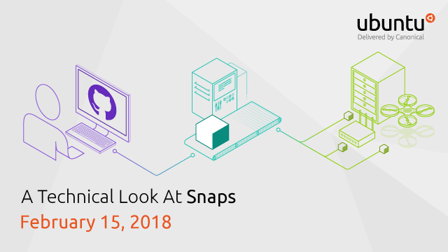 A Technical Look At Snaps
