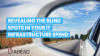 Revealing the Blind Spots in Your IT Infrastructure Spend