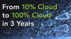 From 10% to 100% Cloud in 3 Years: How (ISC)² is Doing it & Putting Security 1st