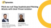 Phish me not! Stop Sophisticated Phishing Attacks with Email Threat Isolation