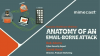 Exclusive Healthcare Webinar: Anatomy of an Email-Borne Attack