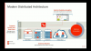 Elastic Load Balancing as a Service (LBaaS) for OpenStack (German)