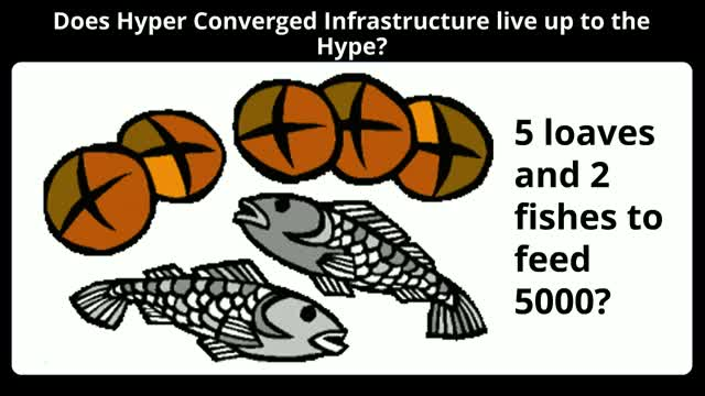 Does Hyper-Converged Infrastructure live up to the Hype?