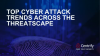 5 Cyber Attack Trends from the Threatscape