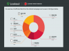 Threat intelligence briefing: Advanced Persistent Threat targeting mobile device