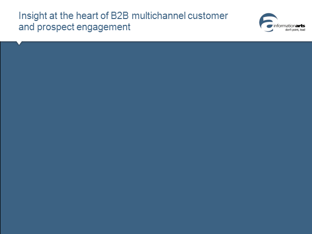 How to put insight at the heart of multichannel B2B engagement