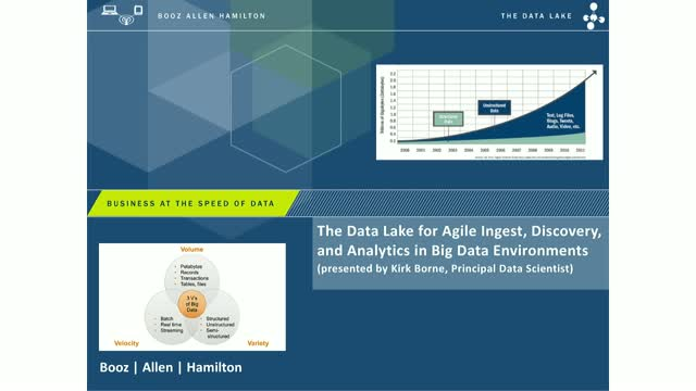 The Data Lake for Agile Ingest, Discovery, & Analytics in Big Data Environments
