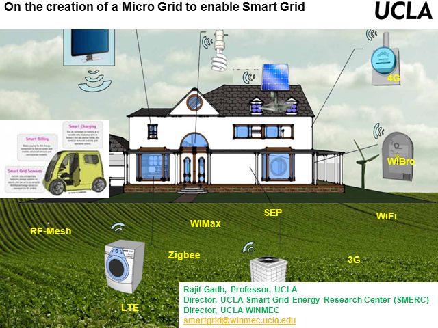 On the Creation of a Micro Grid to Enable Smart Grid