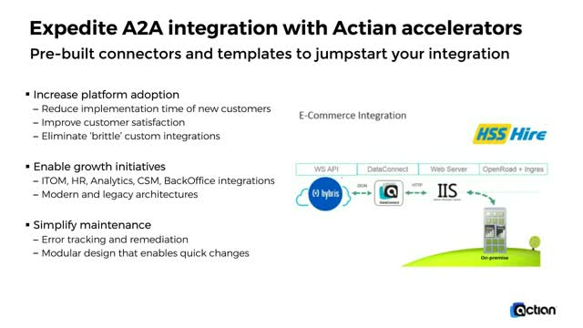 Integration with DataConnect for Actian X