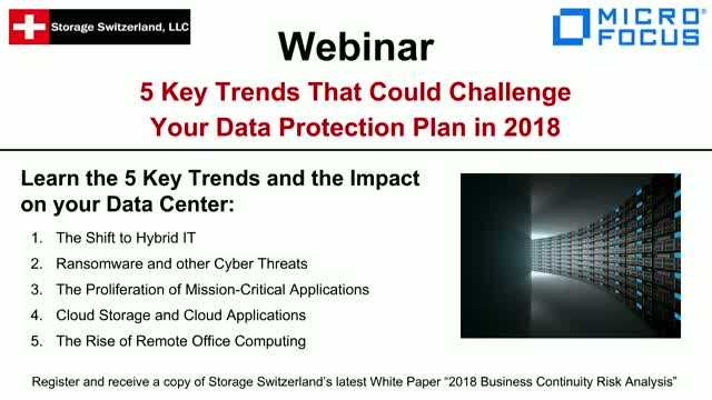5 Key Trends That Could Challenge Your Data Protection Plan in 2018