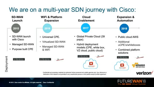 Verizon: Case Studies in Managed SD-WAN Deployments