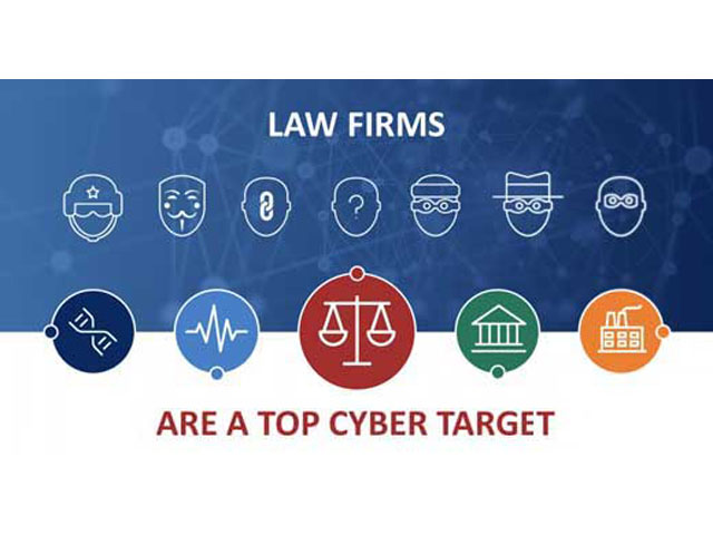 Protect the Client, Protect the Firm: How Cybersecurity Affects the Bottom Line