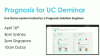 UC Deminar - APAC, Africa, Middle east, ANZ