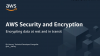 Best Practices for Encrypting Data on AWS