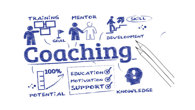 ISM Webinar: Why is sales coaching such a misunderstood development tool?