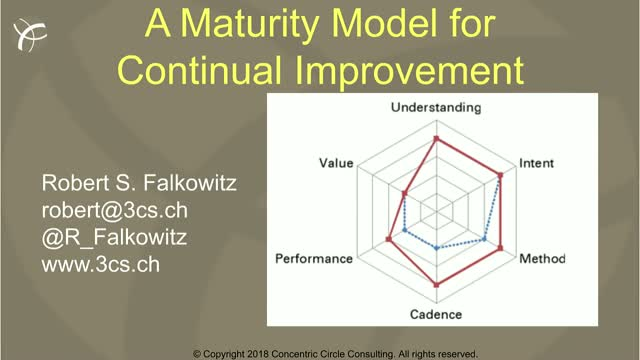 Continual Service Improvement Maturity Model