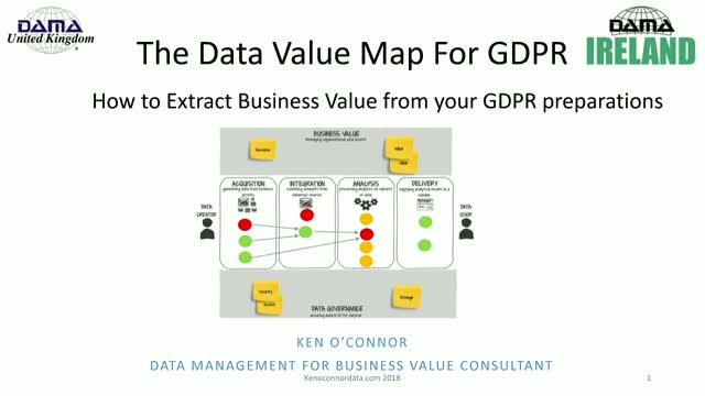 The Data Value Map for GDPR - How to extract business value from your GDPR prepa