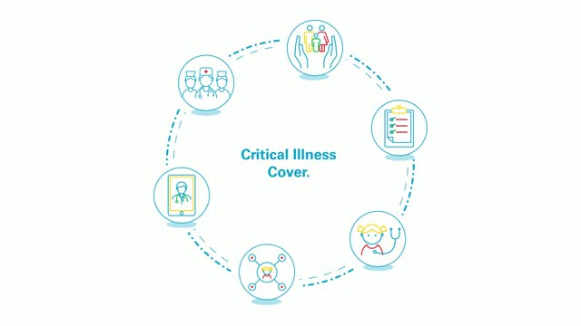 Critical Illness Covered