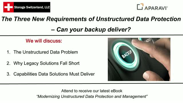 The Three New Requirements of Unstructured Data Protection