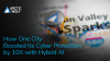 Hybrid Defense: Discover How Hybrid AI Protects City of Sparks