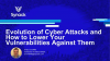 Evolution of cyberattacks and how to lower your vulnerabilities against them