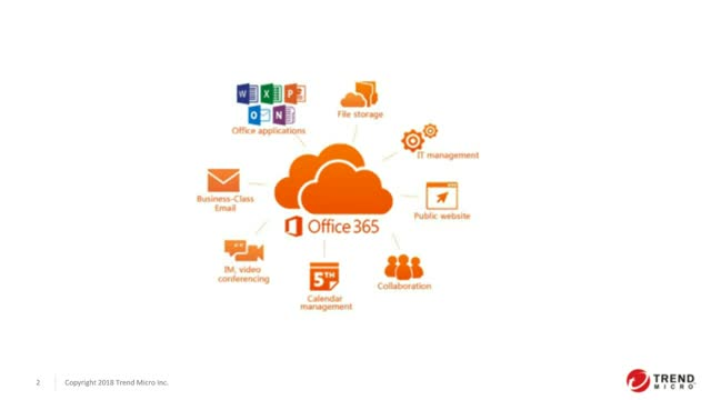 Protecting Against Threats in Office 365