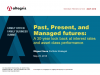 Past, Present, & Managed Futures: A 30-year Look at Interest Rates & Performance