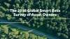 2018 Global Smart Beta Survey of Asset Owners