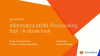 Informatica MDM: Provisioning Tool – A Closer Look