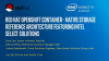 Red Hat OpenShift Container Platform Reference Architecture using Intel® Select