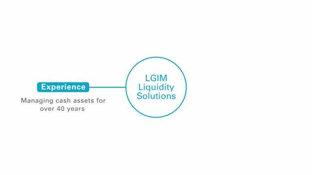 LGIM's Liquidity Capabilities: An Overview