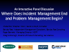 Where Does Incident Management End and Problem Management Begin?