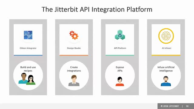 Powering the Connected Campus Through Integration and APIs