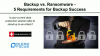 Backup vs. Ransomware - 5 Requirements for Backup Success