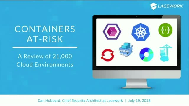 Containers At-Risk: A Review of 21,000 Cloud Environments