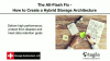 The All-Flash Fix - How to Create a Hybrid Storage Architecture