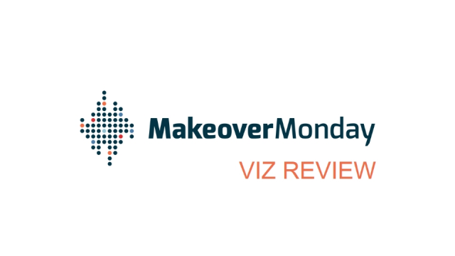 Makeover Monday Viz Review - week 30, 2018