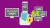 Integrating Secure Message Features Results in Happy Customers