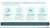Ovum + Ixia: What You Can Do To Strengthen Security Over Your Clouds