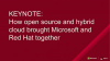 How Open Source and Hybrid Cloud brought Microsoft and Red Hat together