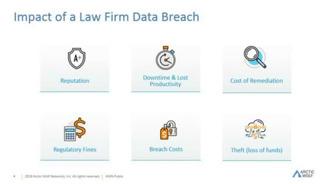 Impact of a Law Firm Data Breach