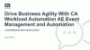 Drive Agility with CA Workload Automation AE Event Management & Automation