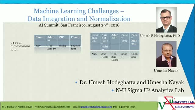 Machine Learning Challenges - Data Integration and Transformation